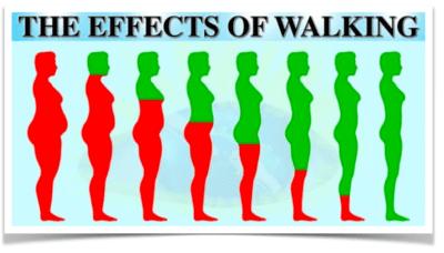 Spacer czyni cuda! - 8 Rzeczy, które dzieją się z Twoim Ciałem, gdy zaczynasz spacerować każdego dnia
