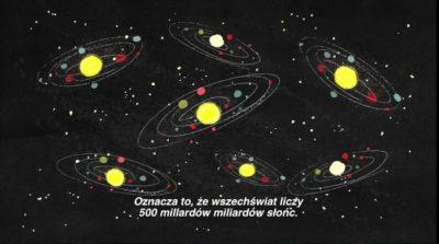 To oficjalne - w Kosmosie odkryto drugą Ziemię (?)